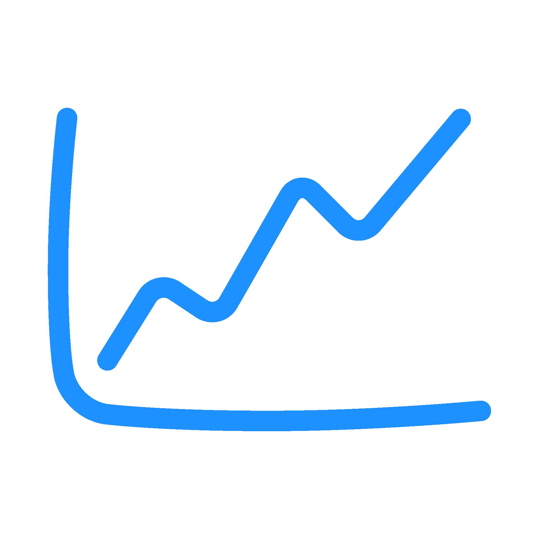 Blauer Chart